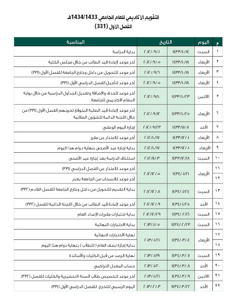 التقويم الجامعي للعام 1434 33هـ Majmaah University