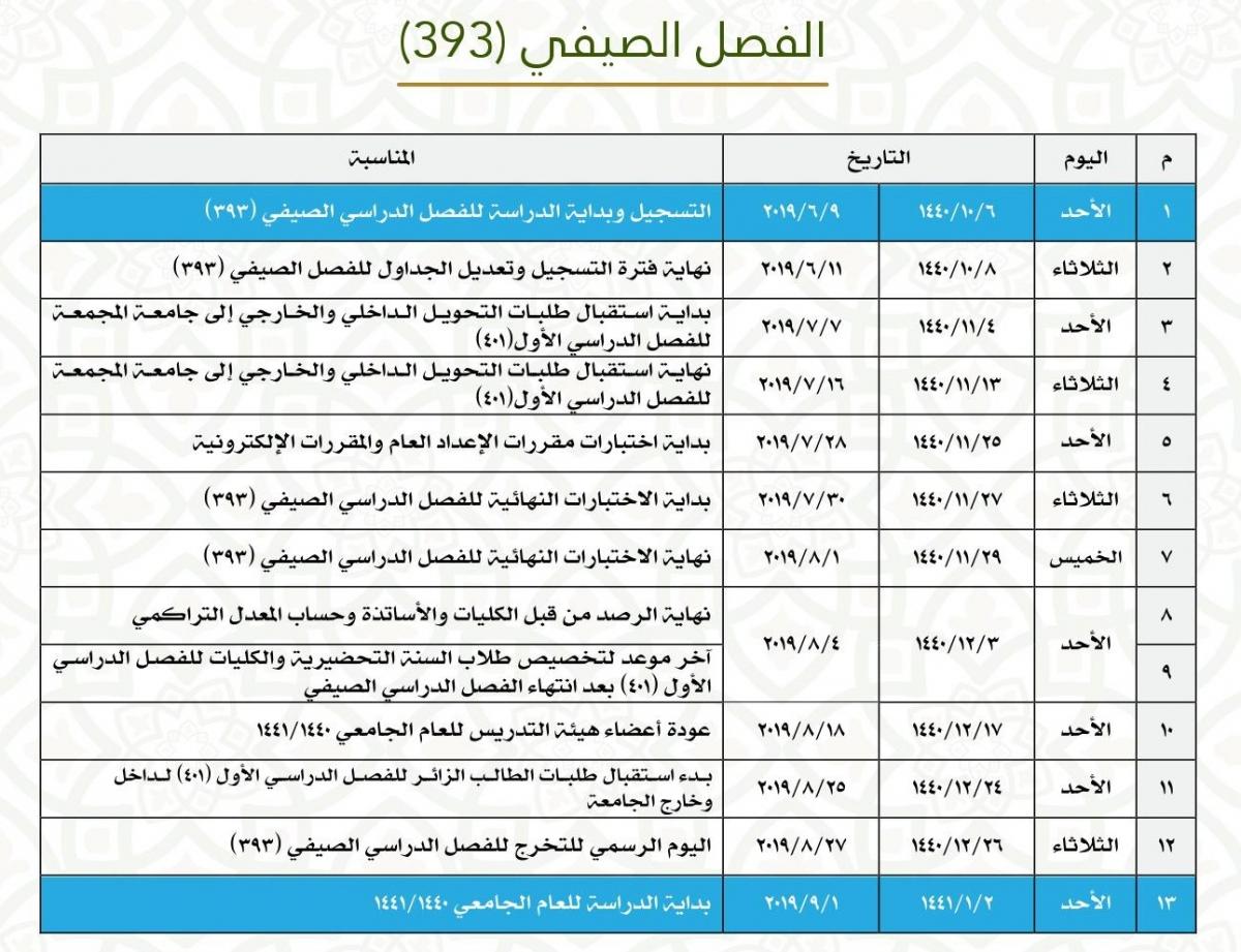 التقويم الجامعي للعام 1440 39هـ Majmaah University