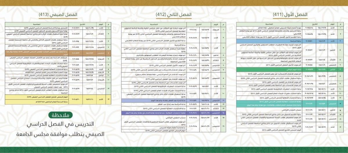 التقويم الأكاديمي للجامعات