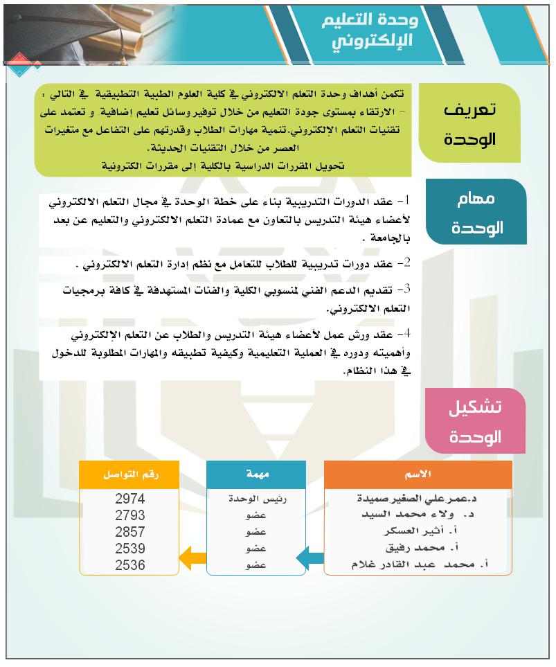 وحدة التعليم الإلكتروني جامعة المجمعة Majmaah University