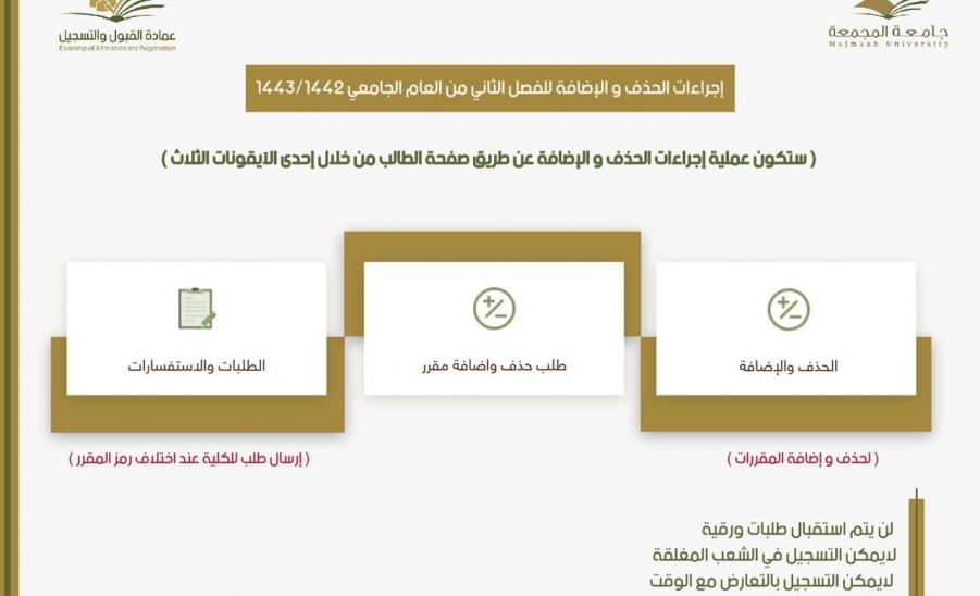 الحذف والإضافة Majmaah University