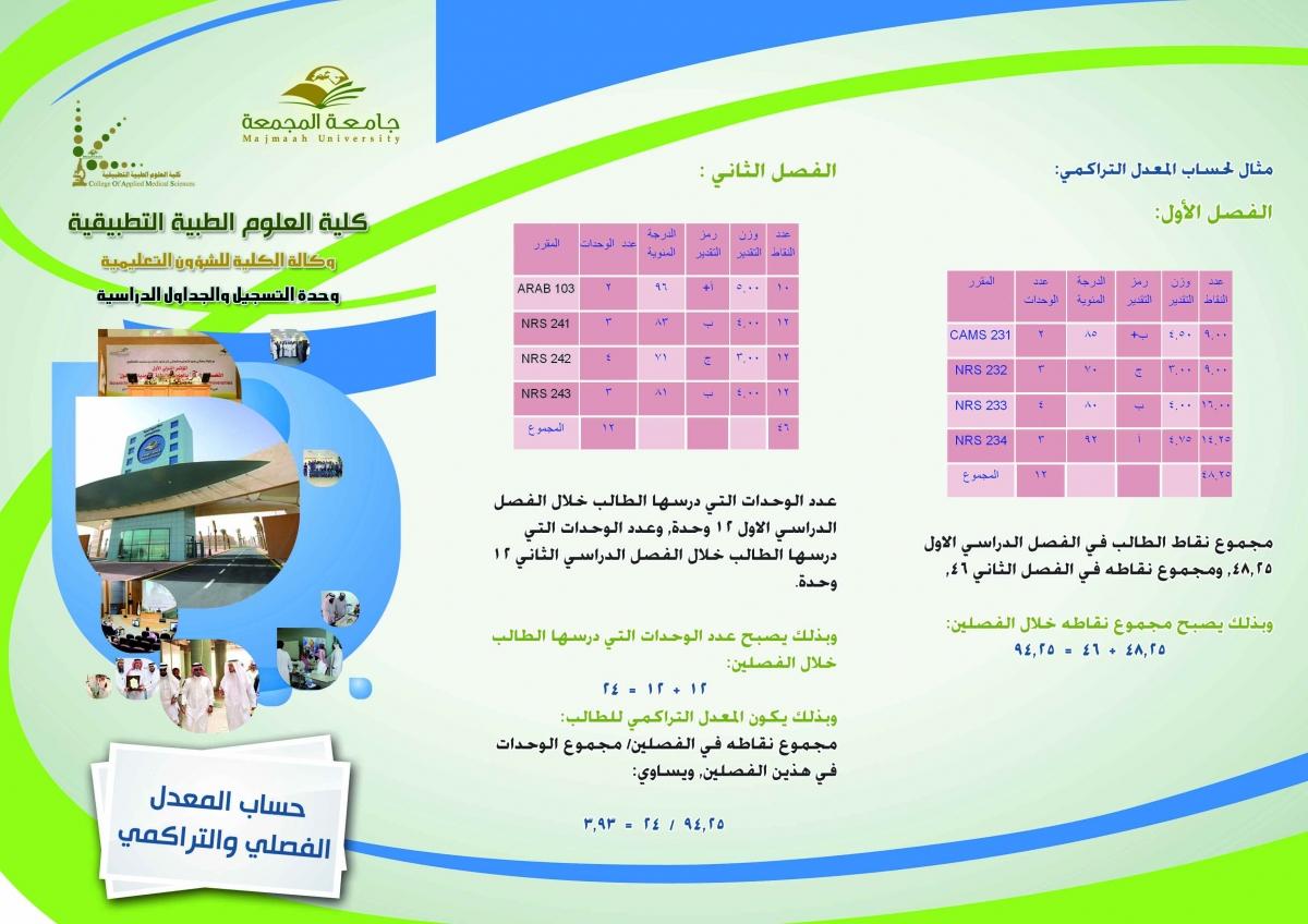 حساب المعدل التراكمي Majmaah University